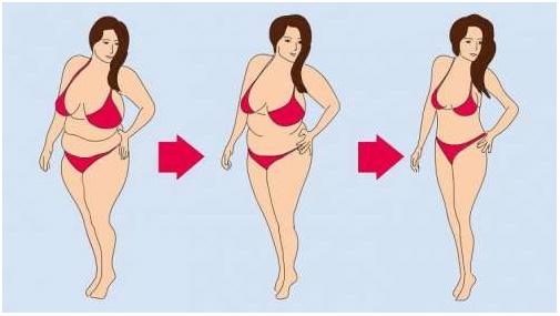 La dieta de 48 horas con la cual reducirás de 3kg a 4kg en solo 2 días